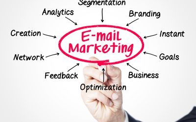 Why Email Marketing is a Must for 2021