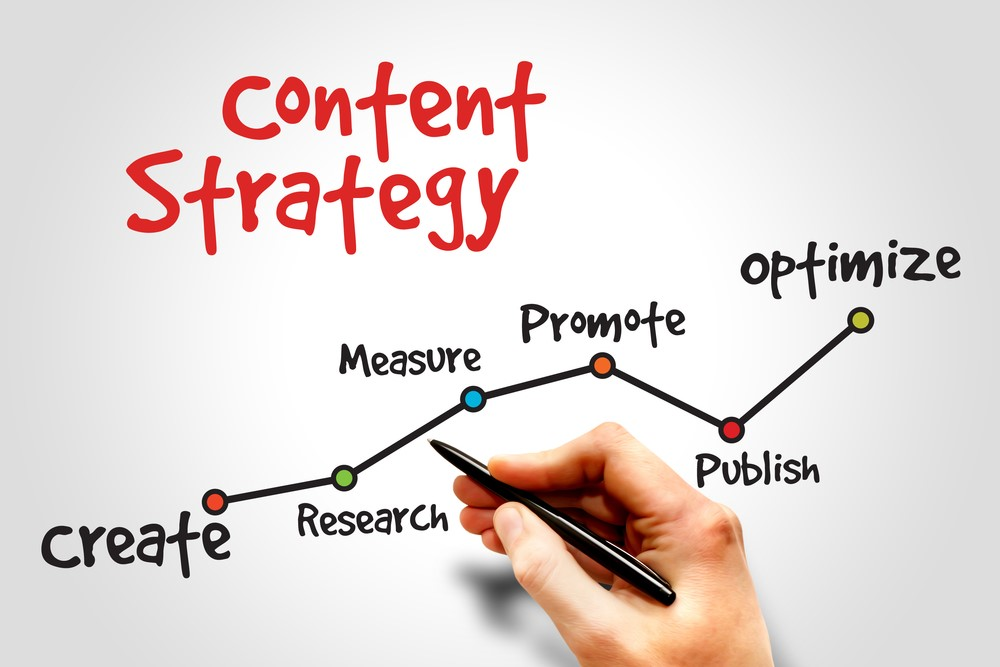 How to Use Content to Optimize Your Website
